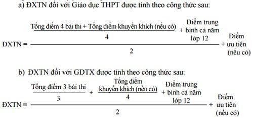 Hinh anh Cach tinh diem xet tot nghiep THPT Quoc gia 2017