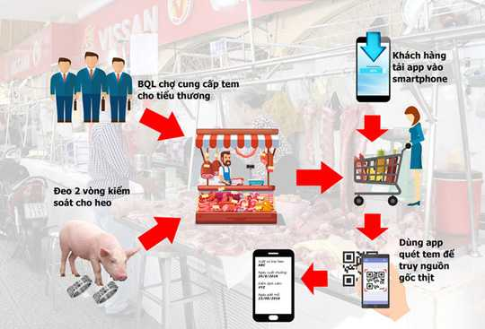soi-thit-sach-bang-smartphone