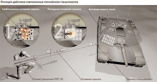 tang-t-90-nga-09_3613335 7