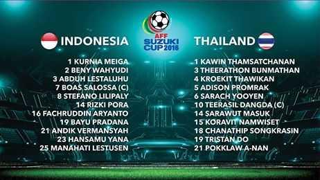 doi-hinh-thi-dau-indonesia-vs-thailand
