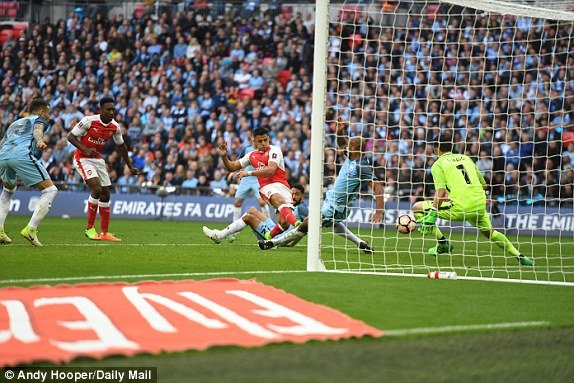 Hinh anh Link xem truc tiep Arsenal vs Man City ban ket FA Cup 2017 23