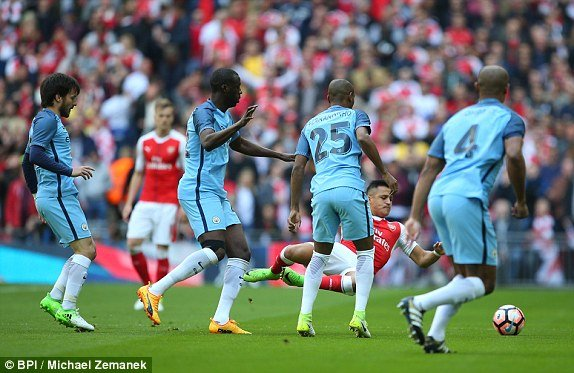 Hinh anh Link xem truc tiep Arsenal vs Man City ban ket FA Cup 2017 9