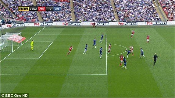 Hinh anh Truc tiep Arsenal vs Chelsea: Alexis Sanchez ghi ban quyet doan 13