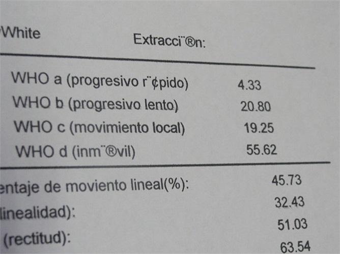 Đây là kết quả tinh dịch đồ. Nếu ở mức độ a, tức là tinh trùng khỏe, bơi thẳng.
