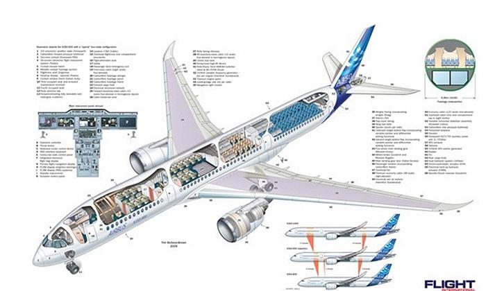 A350-900 là phiên bản A350 đầu tiên của Airbus với lượng khách khoảng 314 người chia làm 3 hạng và 9 cabin. Tự so sánh với đối thủ chính khi đó là Boeing 777-200ER, chiếc A350 thế hệ đầu được quảng cáo là tiết kiệm khoảng 26% nhiên liệu
