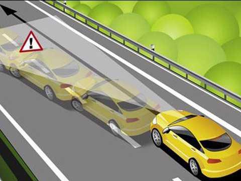 hệ thống cảnh báo làn đường