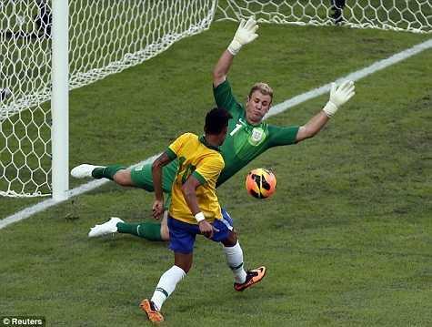 Anh-Brazil