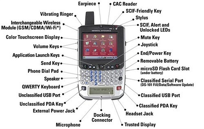 Được biết, NSA đã chi tới 18 triệu USD cho đề án nghiên cứu hệ thống bảo mật cho điện thoại thông minh này. Điện thoại có 2 màn hình, 2 bộ nhớ có thể từ chối mọi số thuê bao hoặc dữ liệu không an toàn gọi hoặc gửi đến.