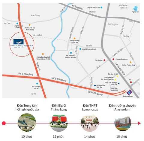 Sự mở rộng của quốc lộ 70 và tuyến đường 3.5 từ cầu Thượng Cát đến Đại Lộ Thăng Long