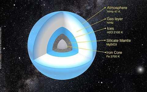 Hành tinh thứ chín có nhiệt độ là -226 độ C. Ảnh Dailymail