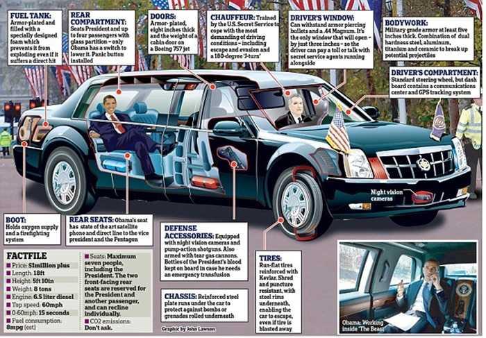 Xe công du của Tổng thống Mỹ được coi như một chiếc xe tăng thực sự