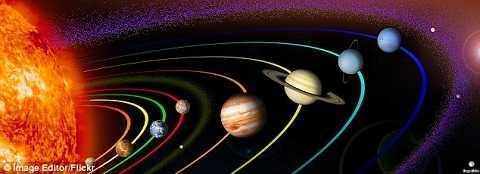 Hệ Mặt Trời gồm 8 hành tinh