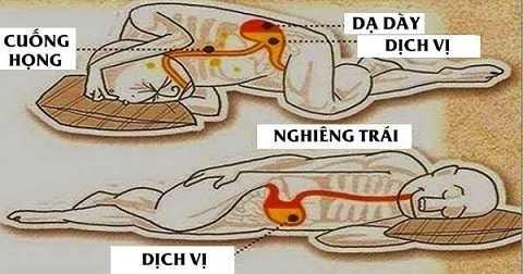 Nghiêng về bên trái có nghĩa là tay phải thả phía trên cơ thể trong khi tay trái sát với giường