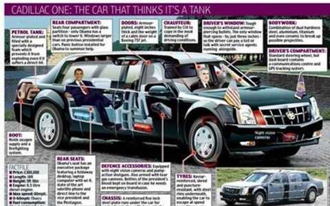 Các thông số cơ bản trên xe Cadillac One của Tổng thống Mỹ