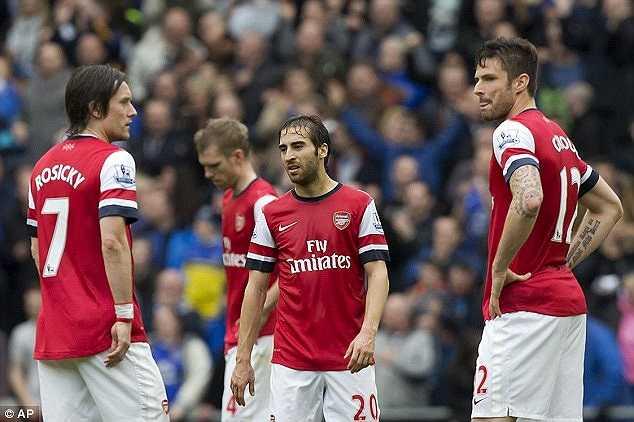 Những gương mặt thất thần của các cầu thủ Arsenal sau khi nhận bàn thua thứ 3