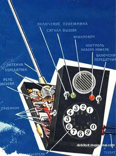Mô hình của điện thoại sang năm 1958 đã chuyển đổi gần giống như một điện thoại di động.