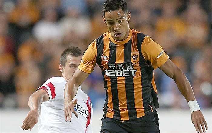 Hull City rất chịu chơi với tổng mức đầu tư là 21,44 triệu bảng