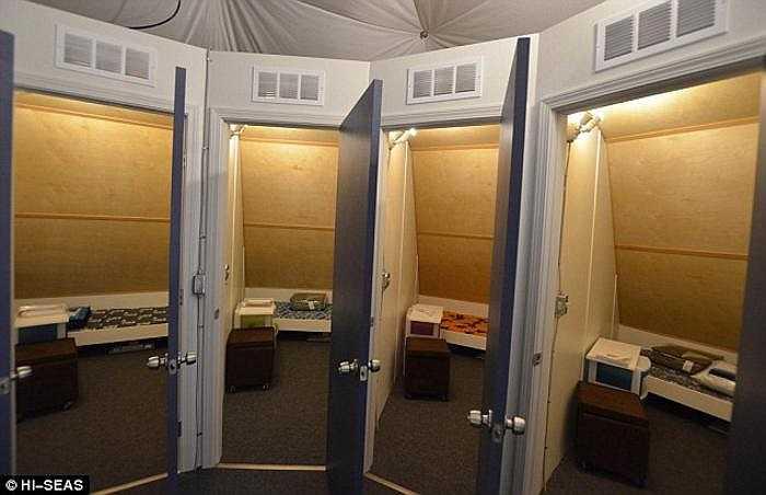 Mỗi phòng ngủ có một giường, một đệm và một ghế. Gầm giường được thiết kế như một hộp đựng đồ lớn. Một máy in 3D giúp phi hành gia in các vật dụng cần thiết khác.