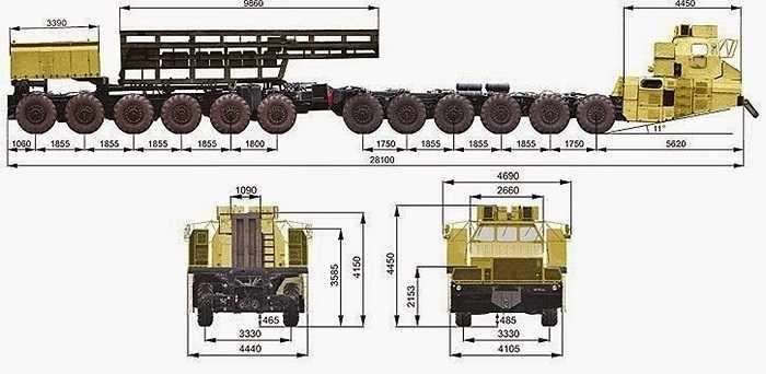 Năng lực chuyên chở của nó (150 tấn) được cho là để vận chuyển các dự án tên lửa 100 tấn vượt đại châu RT-23 'Molodets'.