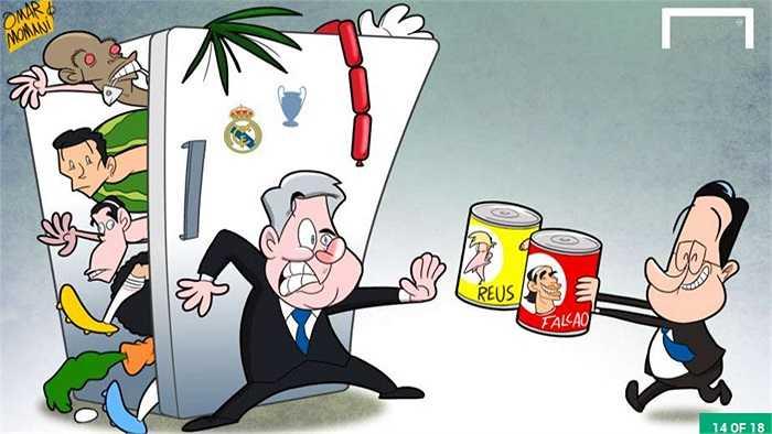 Đội hình Real Madrid không cần thêm Falcao hay Marco Reus