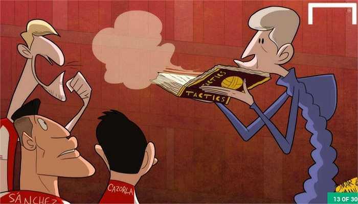 Arsene Wenger dạy lại chiến thuật cho các cầu thủ Arsenal