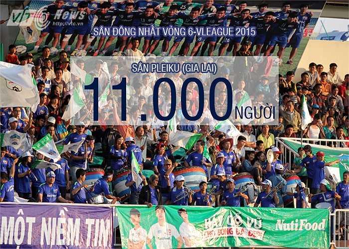 Sân Pleiku tiếp tục là sân đấu có nhiều khán giả nhất vòng! (Ảnh: Minh Trần)