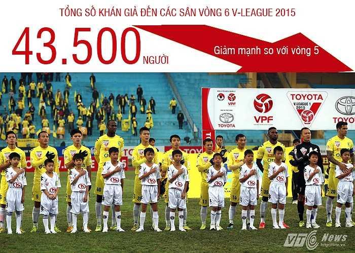 Tổng số khán giả đến sân ở vòng 6 là 43.500 giảm mạnh so với vòng 5. (Ảnh: Quang Minh)