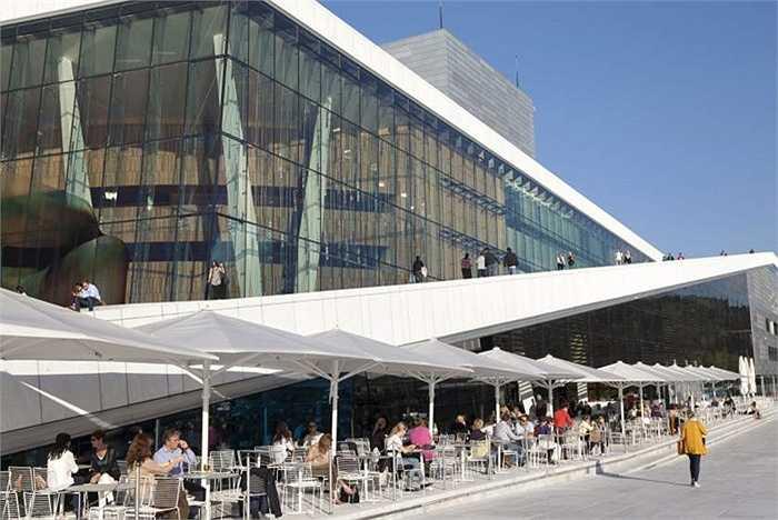Oslo (Na Uy) là thành phố đắt đỏ thứ ba thế giới, không thay đổi so với năm 2014. Giá 1 lít xăng 2,28 USD, giá 1kg bánh mỳ ở mức 6,02 USD