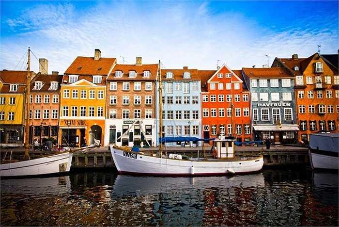 Copenhagen (Đan Mạch) là thành phố đắt đỏ thứ 8 thế giới. So với năm ngoái, Copenhagen đã nhảy 2 bậc. Giá 1 kg bánh mỳ 4,18 USD, giá 1 lít xăng 2,07 USD