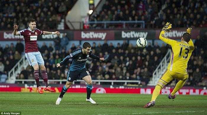 Trở về lại Premier League sau khi vô địch Capital One Cup, Chelsea vẫn thể hiện được sức mạnh vượt trội của mình, với chiến thắng nhẹ nhàng, 1-0 trước West Ham. Trước trận này, họ cũng chỉ để thua 1/11 trận.