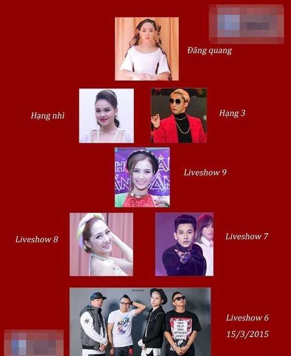 (VTC News) - Ban tổ chức lên tiếng trước tin đồn Tóc Tiên sẽ đăng quang The Remix.