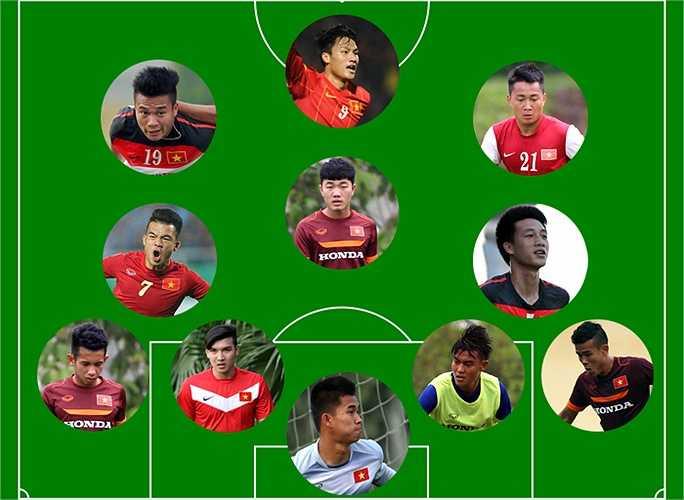 Đội hình bổ sung theo sơ đồ 4-3-3.