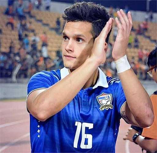 Mika Chunuonsee từng chơi cho một số đội bóng ở xứ Wales trước khi sang Thái Lan khoác áo CLB Muangthong United vào năm 2009.