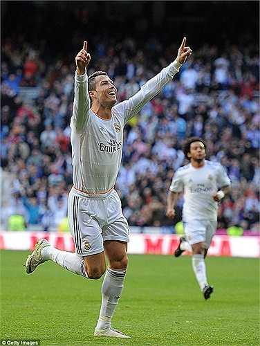Thành tích ghi bàn của Ronaldo chỉ thực sự bùng nổ khi sang La Liga. Tại đây, anh ghi 11 bàn sau 8 trận vào lưới Granada