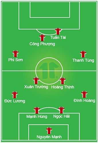 Đội hình 'khủng' khi kết hợp các tài năng trẻ sáng giá của SLNA và HAGL. Sự sắp xếp dựa vào triết lý 'thủ chắc, tấn nhanh' của HLV Miura - HLV trưởng U23 và ĐTQG Việt Nam.