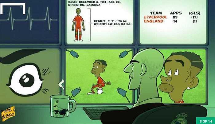 Zidane quyết tâm đưa Sterling về Real