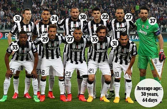 Cùng giờ với đại chiến ở Vicente Calderon, Juventus gây sốc khi tung vào sân đội hình có tuổi đời trung bình hơn 30 khi tiếp AS Monaco, trong đó gồm 3 lão tướng: Evra 33 tuổi, Pirlo 35 tuổi và Buffon 37 tuổi