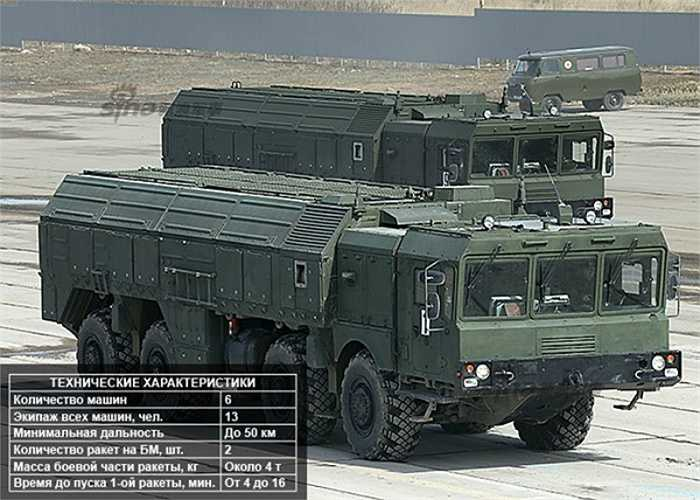 Tên lửa chiến thuật Iskander-M.