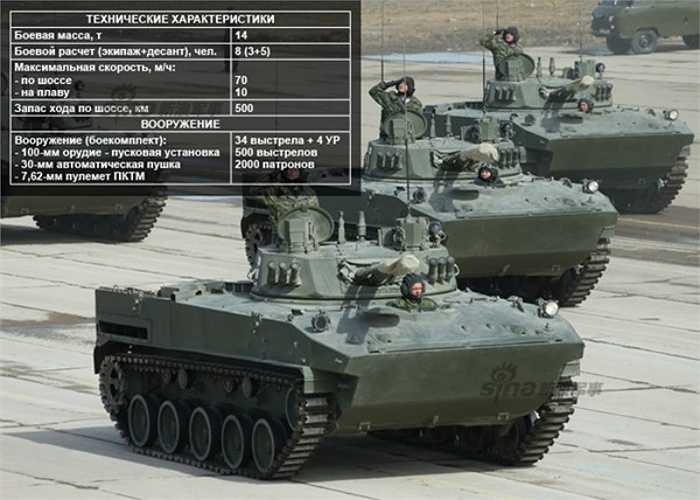 Xe chiến đấu đổ bộ đường không BMD-4M.