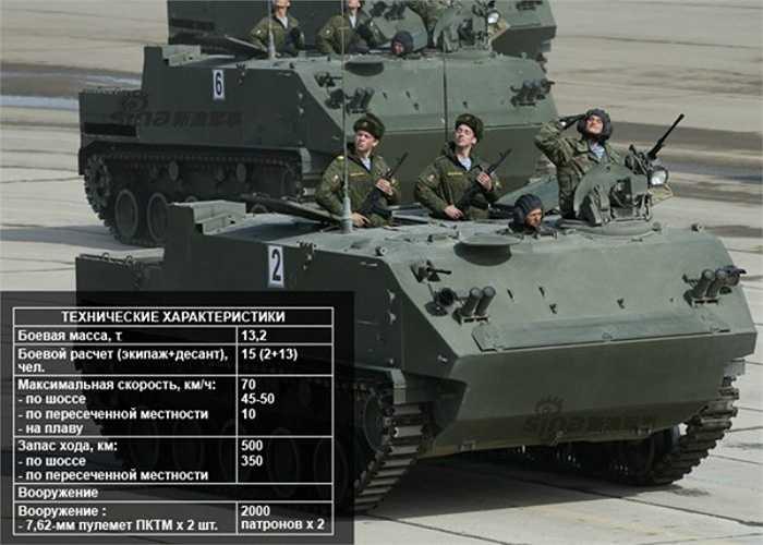 Xe bọc thép BTR-MD Rakushka được trang bị động cơ 500 mã lực và có thể đạt tốc độ tối đa 70 km/h. Lớp giáp dày của Rakushka có khả năng chống đạn thông thường, đạn cối và mảnh bom.