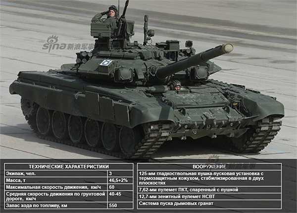 Xe tăng chiến đấu chủ lực T-90A.