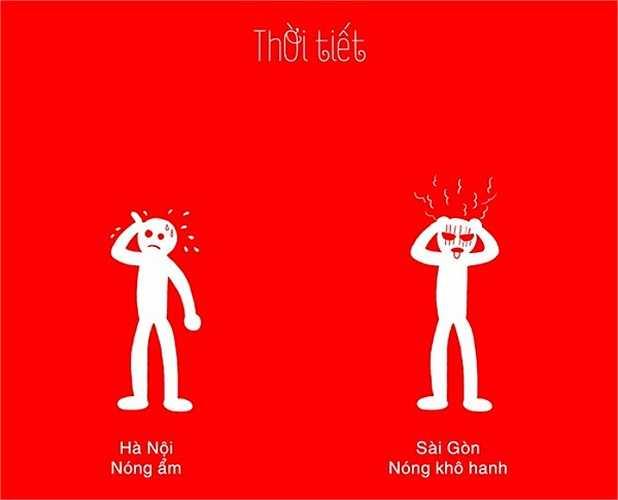 Thời tiết ở Hà Nội nóng ẩm, oi nên trong những ngày nóng, cơ thể bị ra mồ hôi nhiều. Còn ở Sài Gòn, cái nóng khô hanh như thiêu như đốt khiến người người, nhà nhà cảm thấy muốn 'bốc khói'.