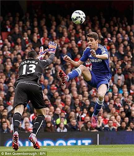 Tình huống xảy ra ở phút 15 khi Oscar tìm cách xâm nhập vòng cấm địa Chelsea