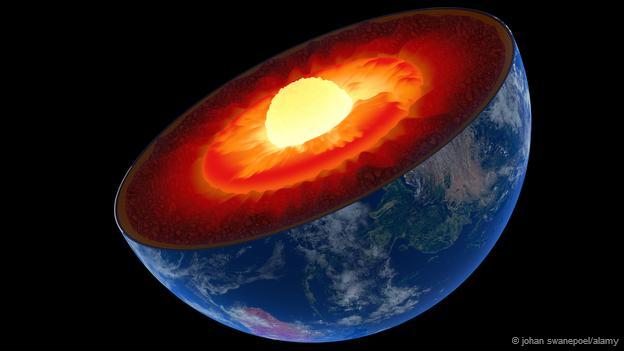 Lõi Trái đất bất động