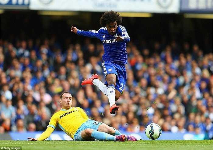 Willian là ý tưởng đột phá mà Mourinho cần khi Chelsea bế tắc