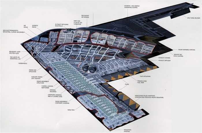 6. B2 là một trong những máy bay được trang bị hệ thống máy tính đầu tiên của thế giới. Chiếc máy bay này được trang bị dàn máy tính vô cùng phức tạp để có thể vận hành được khả năng tàng hình của nó