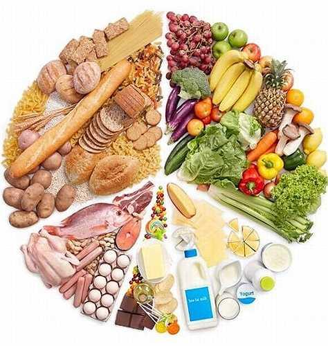 1. Ăn uống đủ chất và cân bằng: Các bữa ăn cần có đủ các nhóm thực phẩm, trong đó ưu tiên thực phẩm có nguồn gốc thực vật có lợi cho sức khỏe.