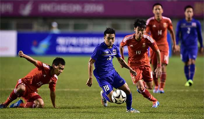 Tiền vệ Chanathip Songkrasin - U23 Thái Lan (22 tuổi).