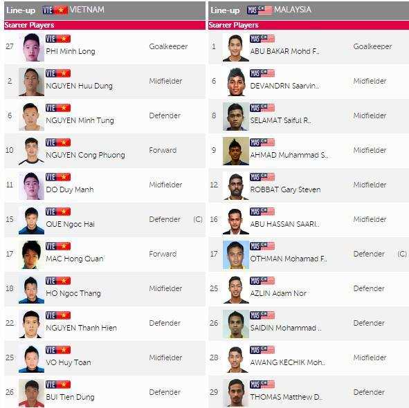 U23 VN vs U23 Malaysia