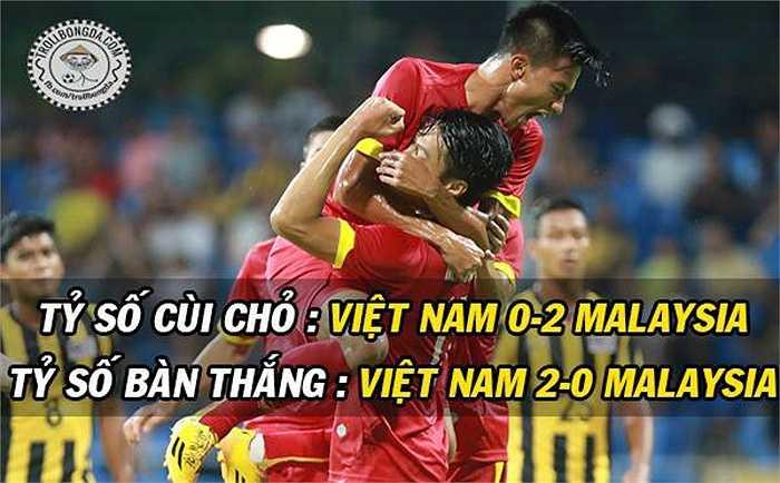 Ảnh chế về việc cầu thủ U23 Việt Nam 'ăn' cùi chỏ.